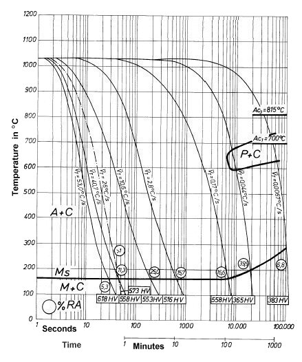 Sinoxx 4057 steel mat 14057 din x17crni16 2 aisi 431 click the image to enlarge the diagram ccuart Images