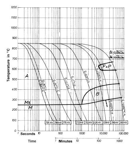 Sitherm 2714 steel mat 12714 din 56nicrmov7 click the image to enlarge the diagram ccuart Choice Image
